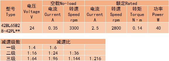 42BL65B28C-42PL